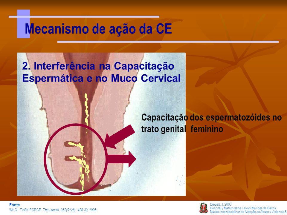 Mecanismo de ação da CE 2. Interferência na Capacitação