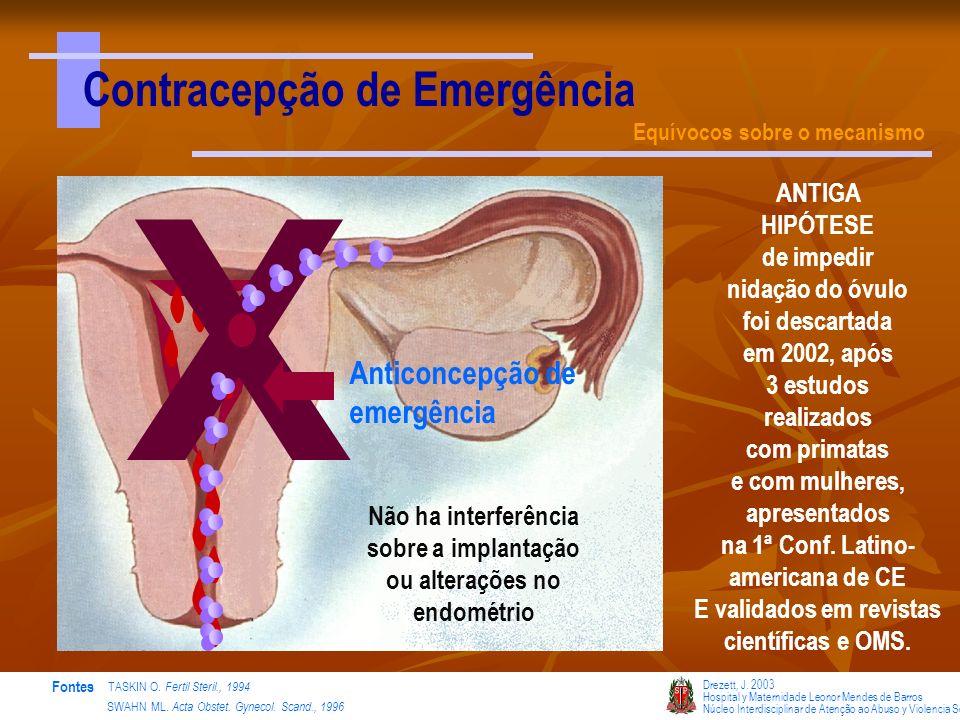 X Contracepção de Emergência Anticoncepção de emergência ANTIGA