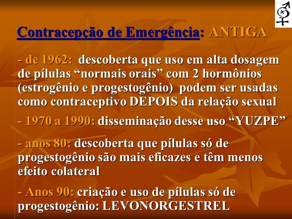 Contracepção de Emergência: ANTIGA