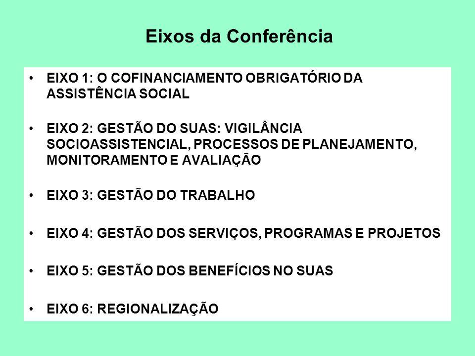 Eixos da ConferênciaEIXO 1: O COFINANCIAMENTO OBRIGATÓRIO DA ASSISTÊNCIA SOCIAL.