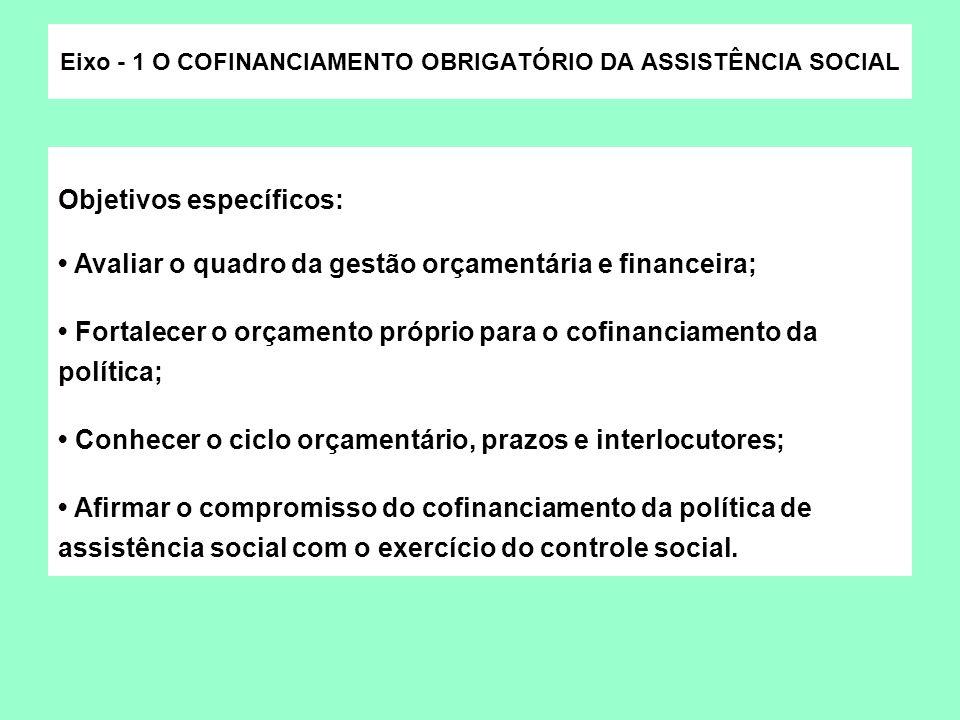 Eixo - 1 O COFINANCIAMENTO OBRIGATÓRIO DA ASSISTÊNCIA SOCIAL