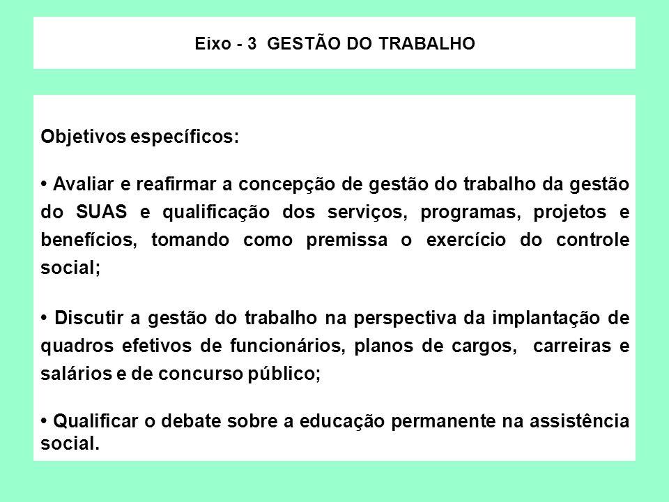 Eixo - 3 GESTÃO DO TRABALHO