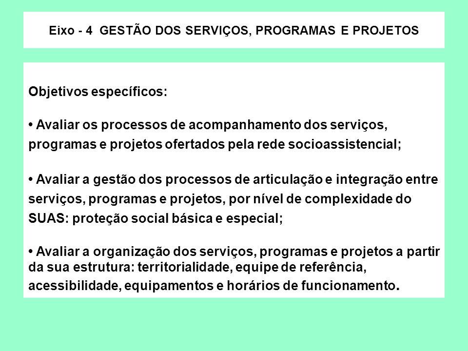 Eixo - 4 GESTÃO DOS SERVIÇOS, PROGRAMAS E PROJETOS