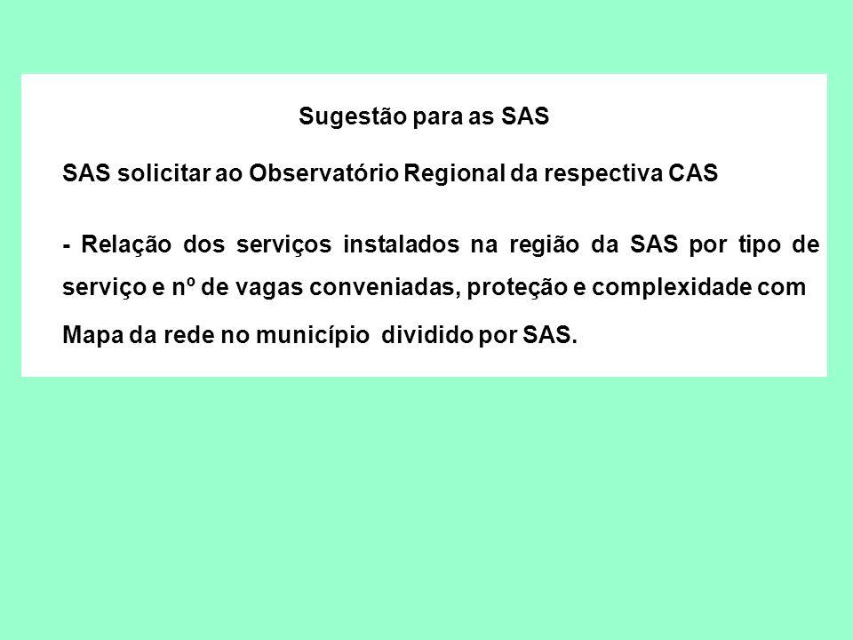 Sugestão para as SASSAS solicitar ao Observatório Regional da respectiva CAS.