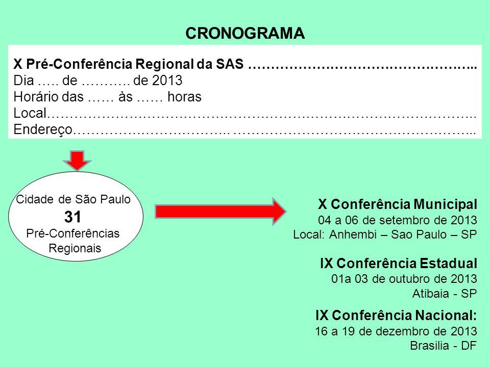 CRONOGRAMA 31 X Pré-Conferência Regional da SAS ……………….…………………………..