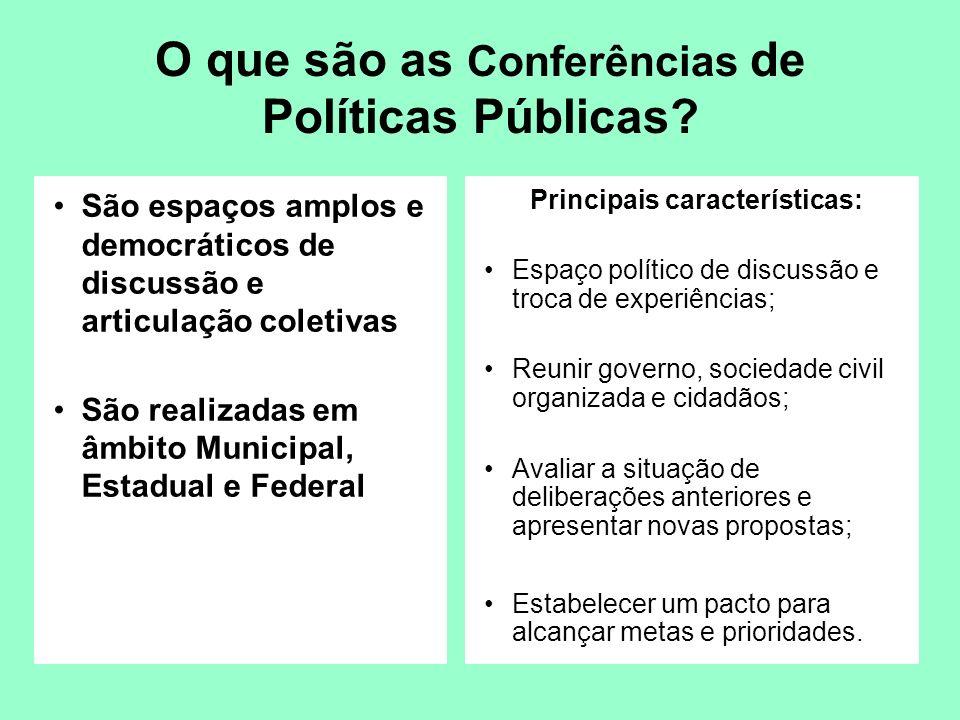 O que são as Conferências de Políticas Públicas