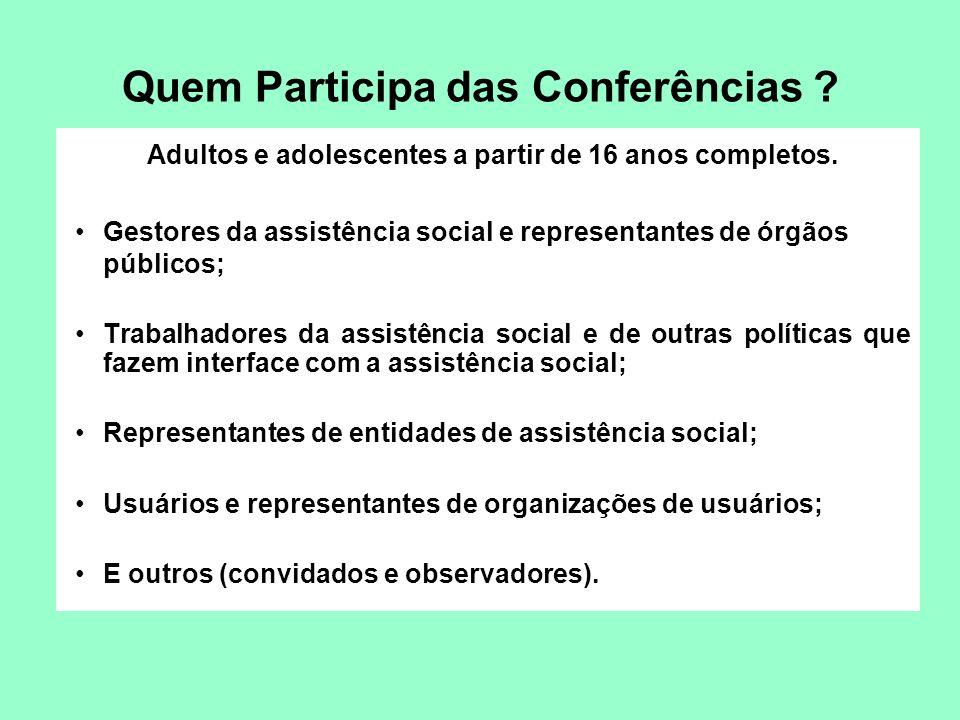 Quem Participa das Conferências