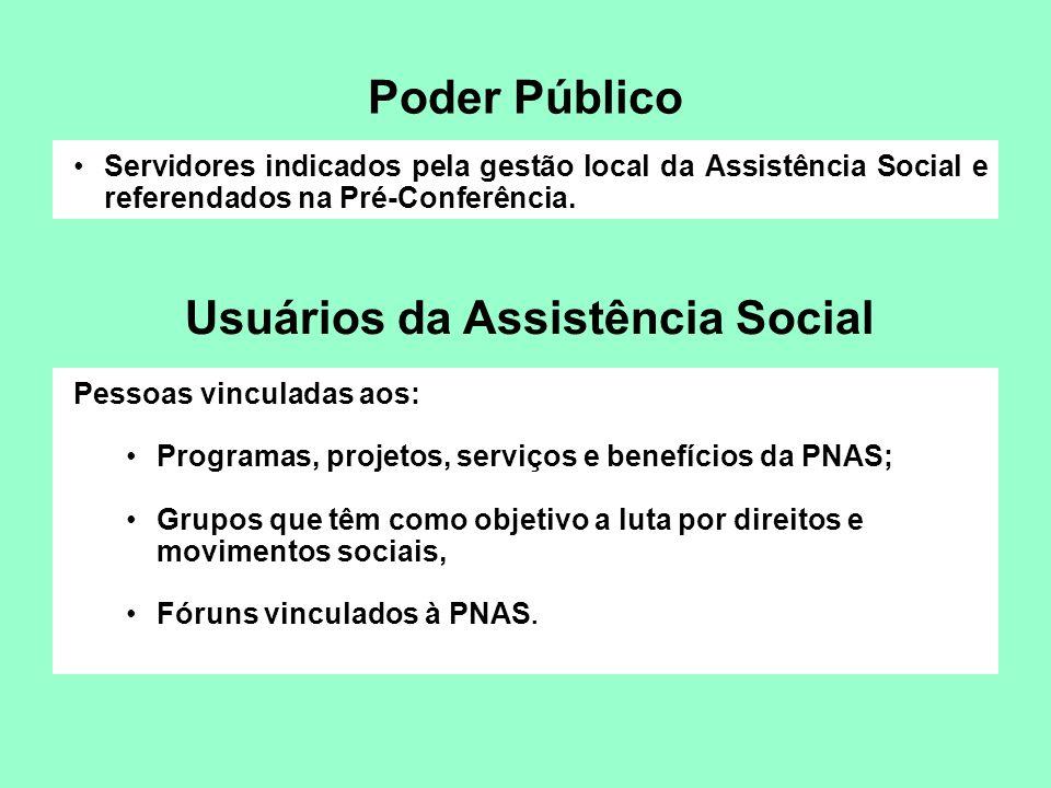 Usuários da Assistência Social