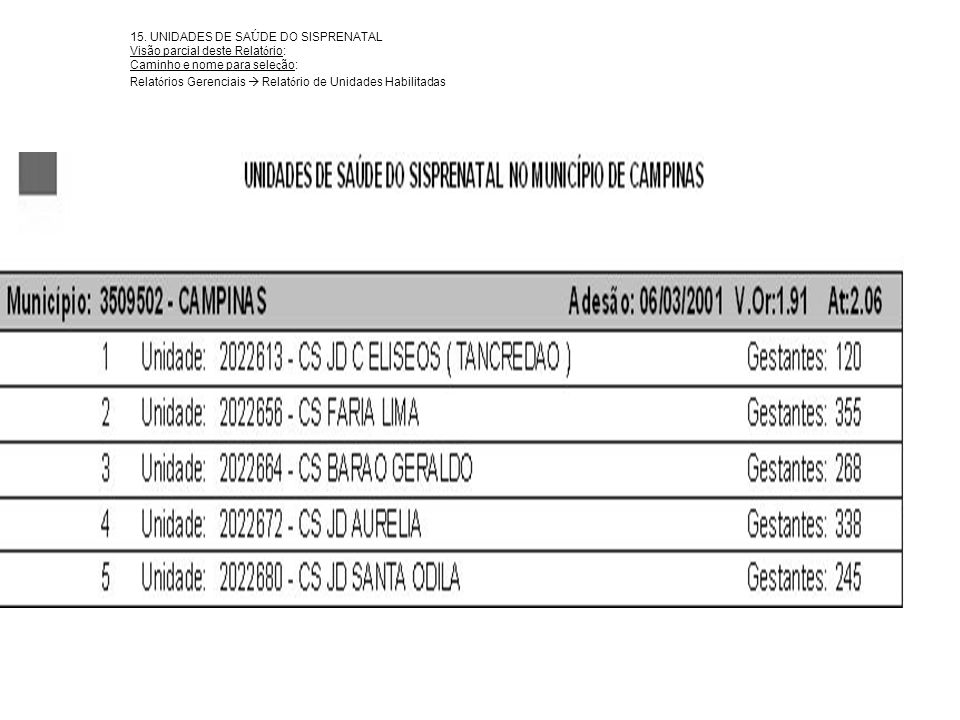 15. UNIDADES DE SAÚDE DO SISPRENATAL