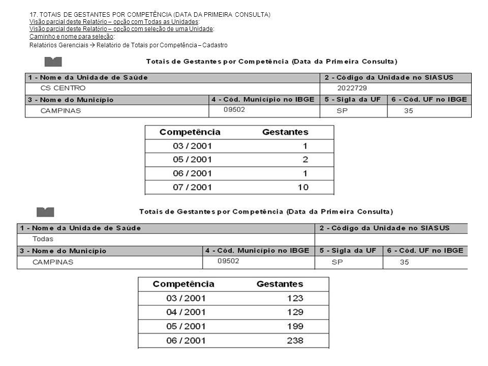 17. TOTAIS DE GESTANTES POR COMPETÊNCIA (DATA DA PRIMEIRA CONSULTA)