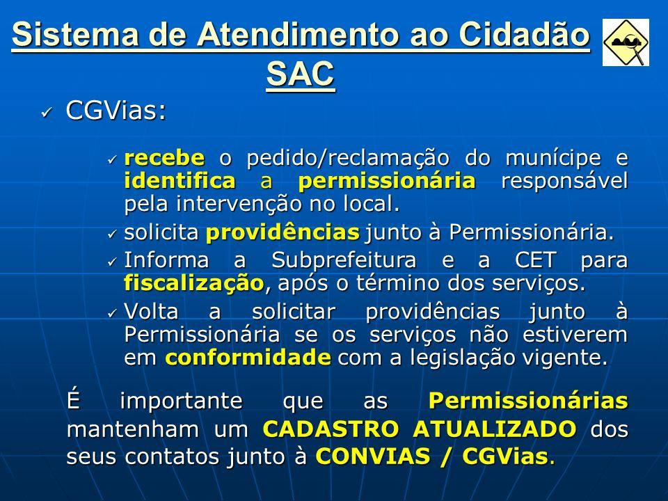 Sistema de Atendimento ao Cidadão SAC