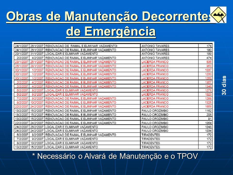 Obras de Manutenção Decorrentes de Emergência