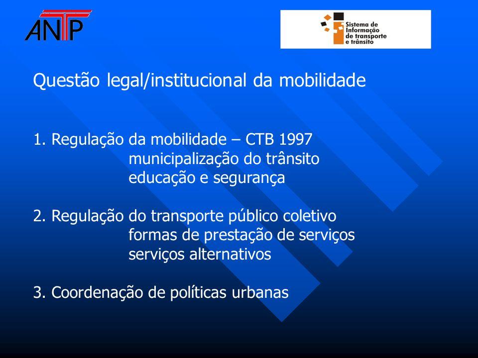 Questão legal/institucional da mobilidade