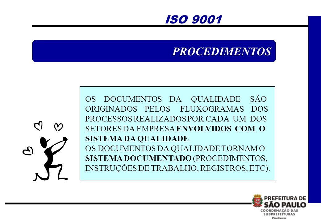 ISO 9001 PROCEDIMENTOS.
