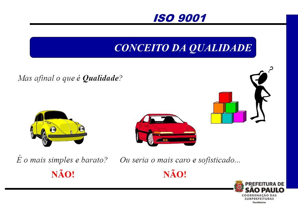 ISO 9001 CONCEITO DA QUALIDADE NÃO! NÃO! Mas afinal o que é Qualidade
