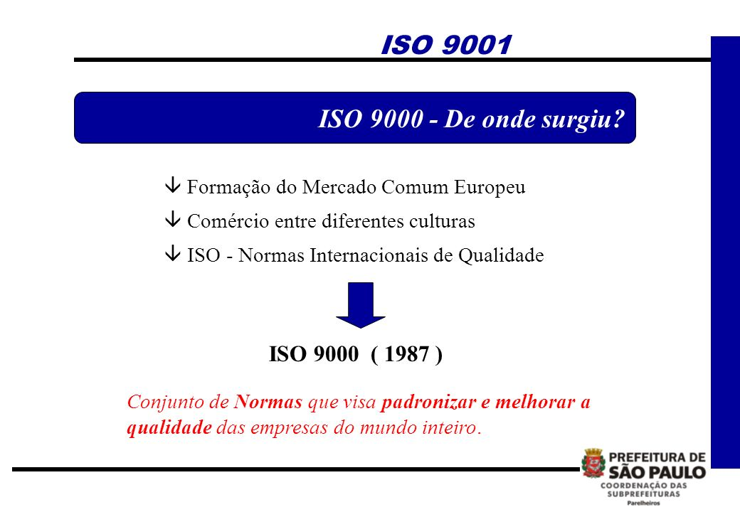 ISO 9001 ISO 9000 - De onde surgiu ISO 9000 ( 1987 )
