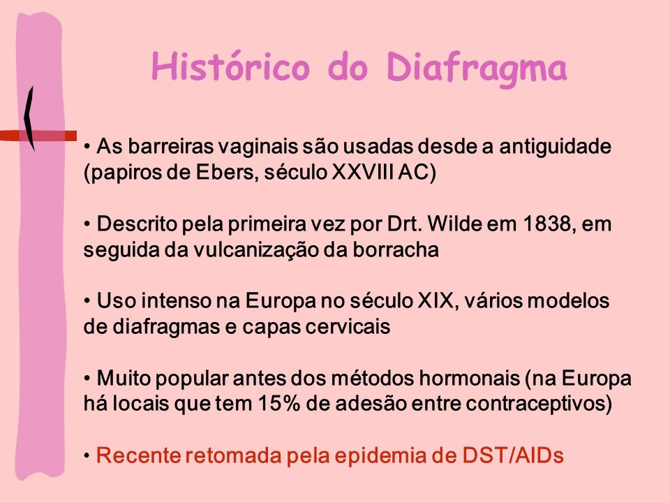 Histórico do Diafragma