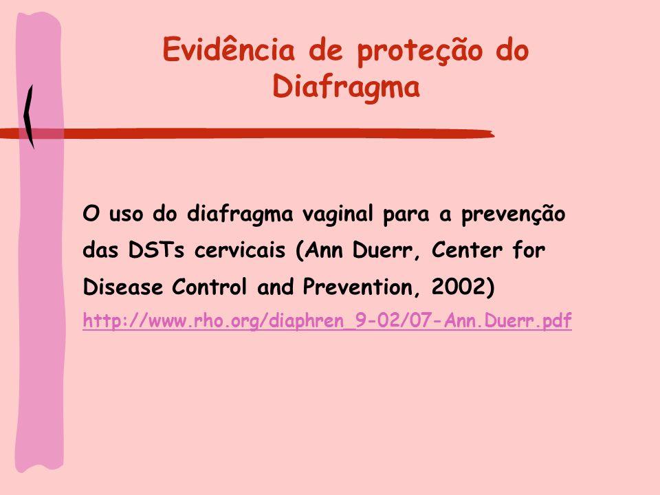 Evidência de proteção do Diafragma