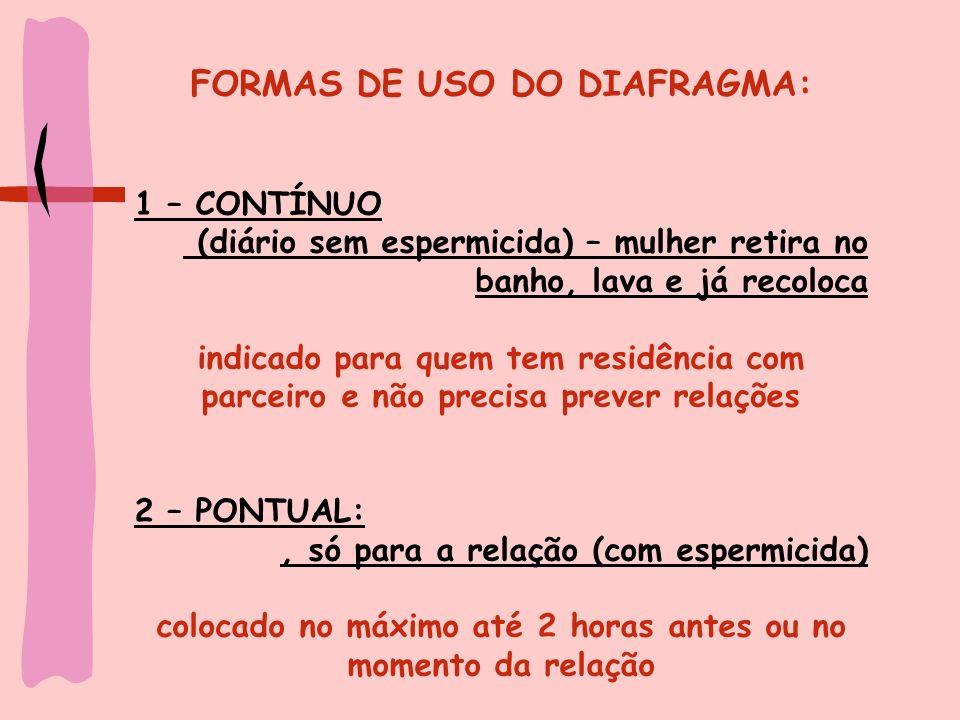 FORMAS DE USO DO DIAFRAGMA: