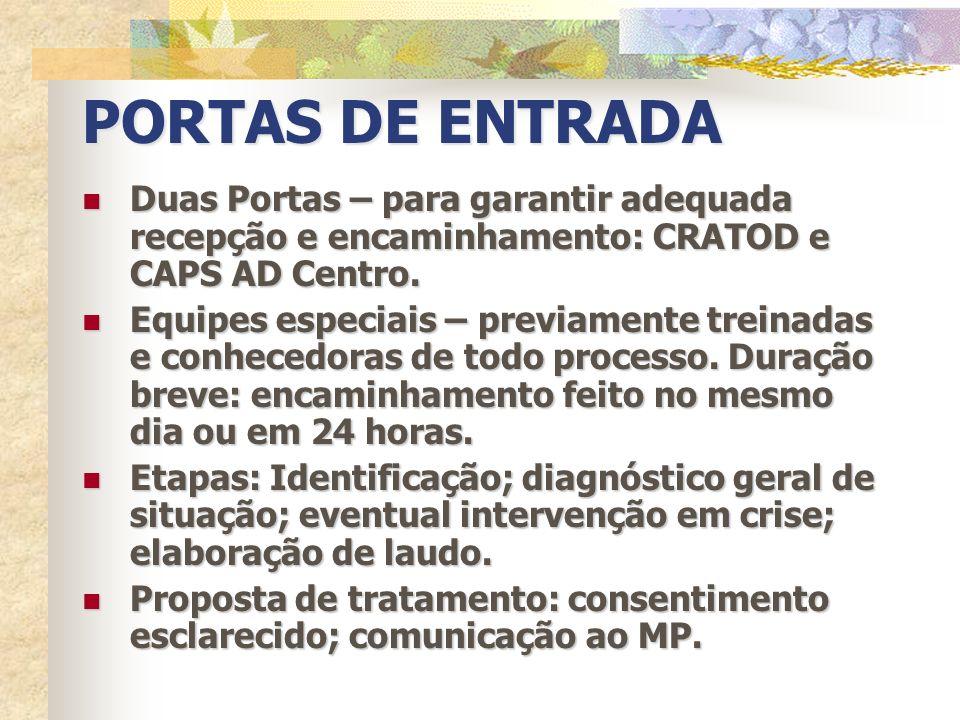 PORTAS DE ENTRADADuas Portas – para garantir adequada recepção e encaminhamento: CRATOD e CAPS AD Centro.