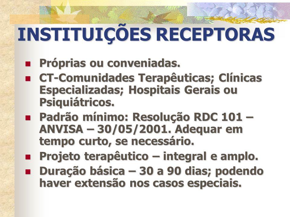 INSTITUIÇÕES RECEPTORAS
