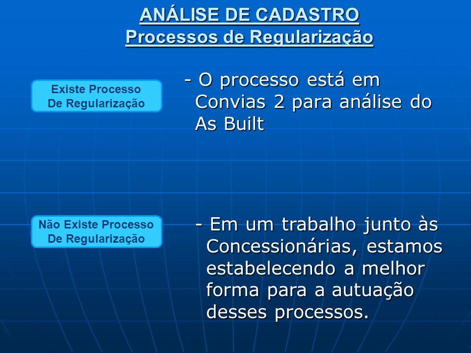 ANÁLISE DE CADASTRO Processos de Regularização