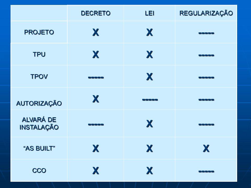 X ----- LEI REGULARIZAÇÃO PROJETO TPU TPOV AUTORIZAÇÃO
