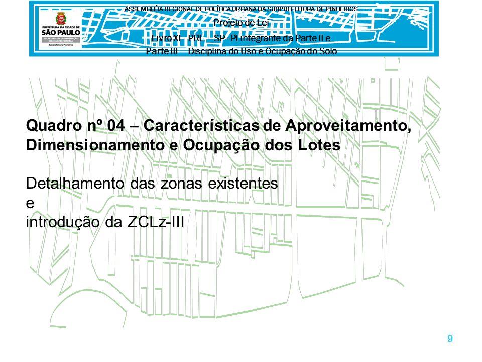 Quadro nº 04 – Características de Aproveitamento, Dimensionamento e Ocupação dos Lotes