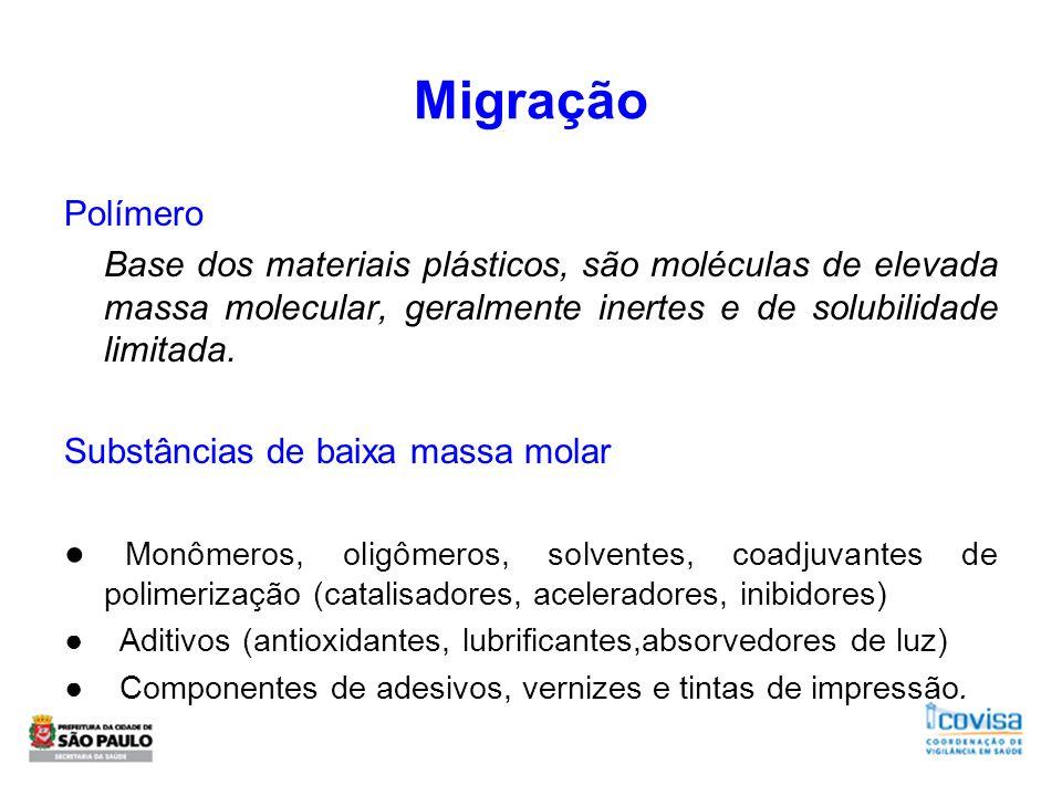 Migração Polímero. Base dos materiais plásticos, são moléculas de elevada massa molecular, geralmente inertes e de solubilidade limitada.