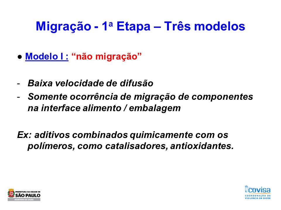 Migração - 1a Etapa – Três modelos