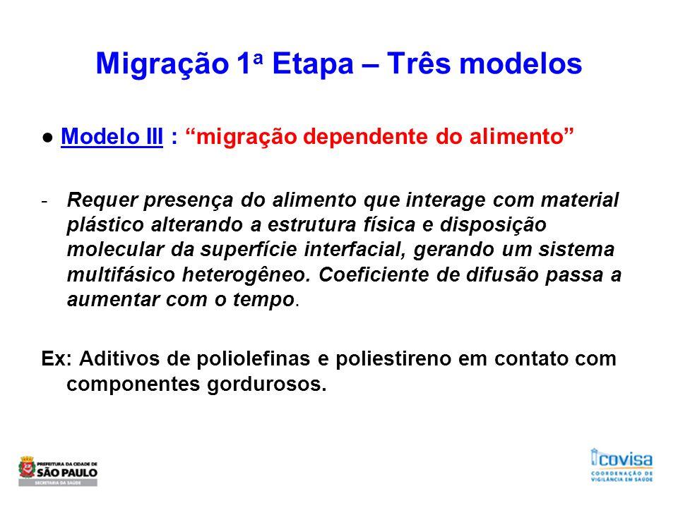 Migração 1a Etapa – Três modelos