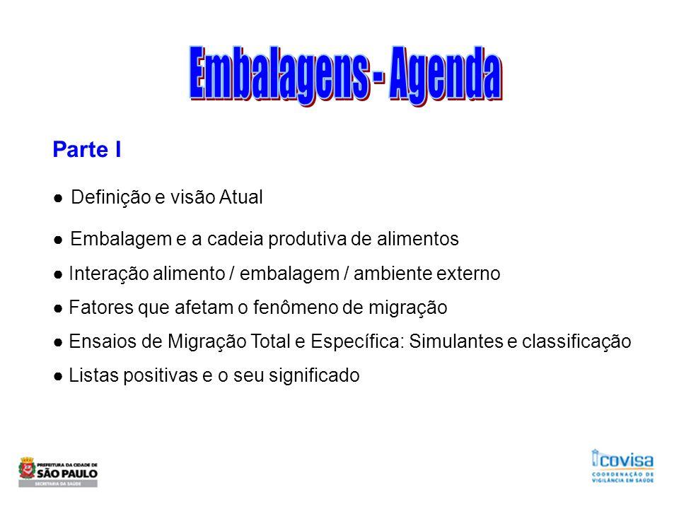 Embalagens - Agenda Parte I ● Definição e visão Atual