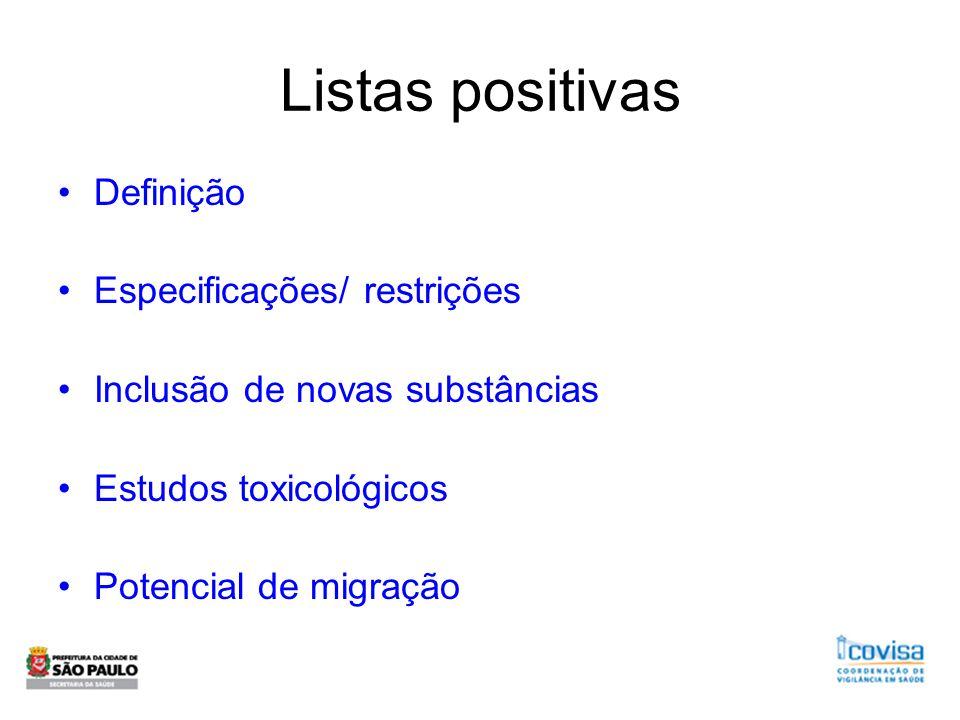 Listas positivas Definição Especificações/ restrições