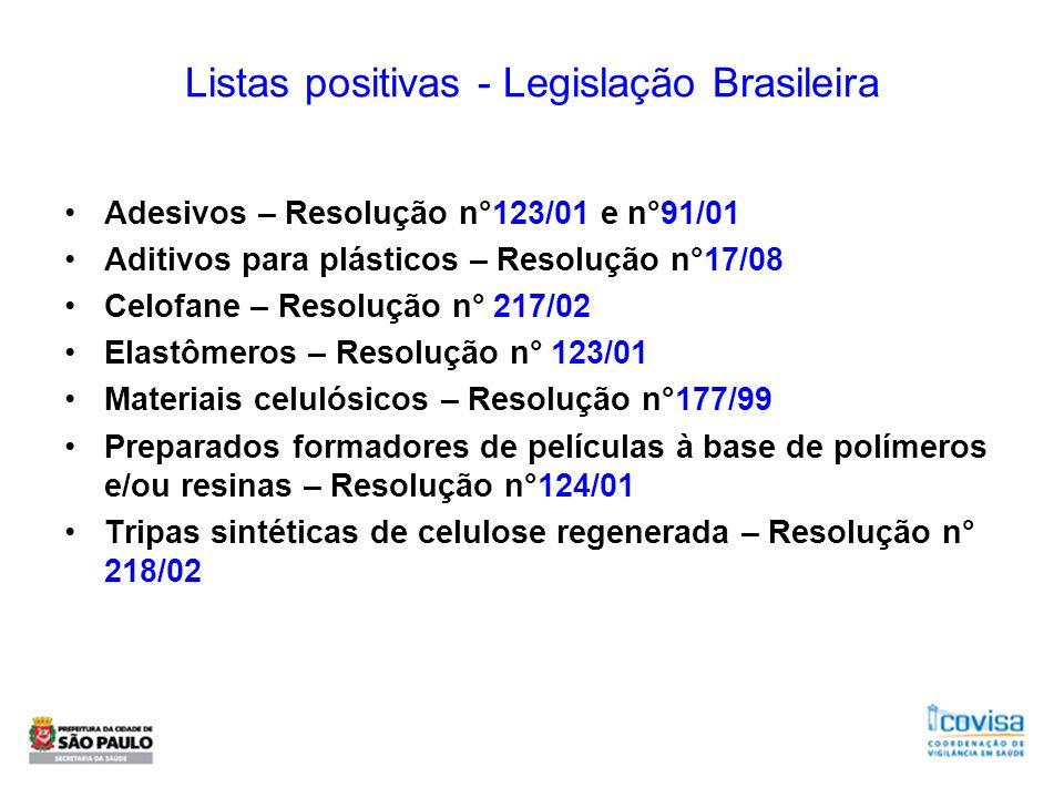 Listas positivas - Legislação Brasileira
