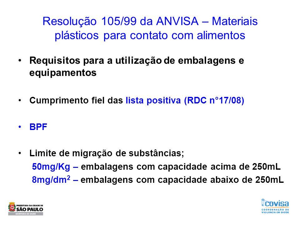 Resolução 105/99 da ANVISA – Materiais plásticos para contato com alimentos