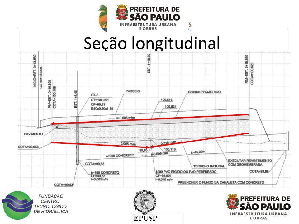 Seção longitudinal