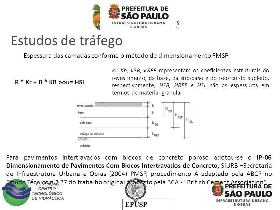 Estudos de tráfego Espessura das camadas conforme o método de dimensionamento PMSP.
