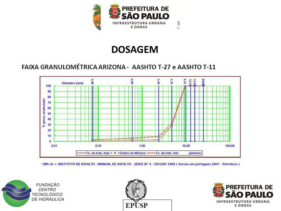 DOSAGEM FAIXA GRANULOMÉTRICA ARIZONA - AASHTO T-27 e AASHTO T-11