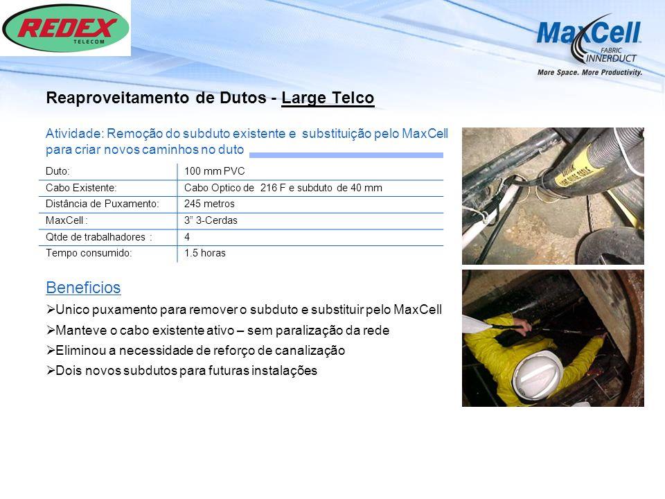 Reaproveitamento de Dutos - Large Telco