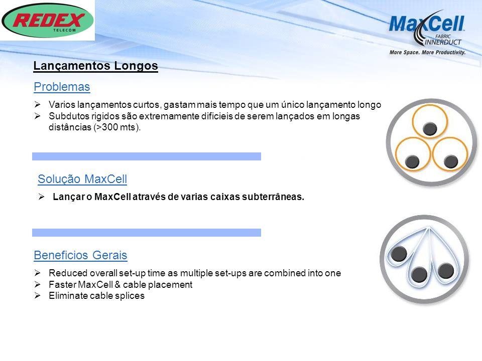 Lançamentos Longos Problemas Solução MaxCell Beneficios Gerais