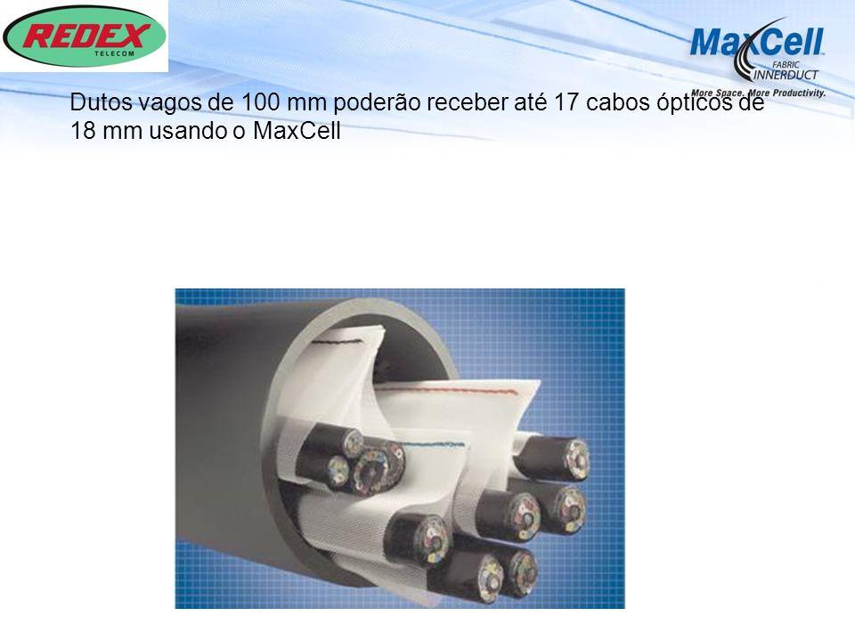 Dutos vagos de 100 mm poderão receber até 17 cabos ópticos de 18 mm usando o MaxCell