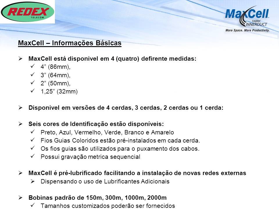 MaxCell – Informações Básicas