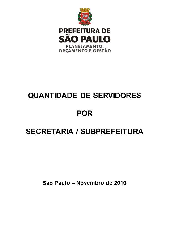 QUANTIDADE DE SERVIDORES SECRETARIA / SUBPREFEITURA