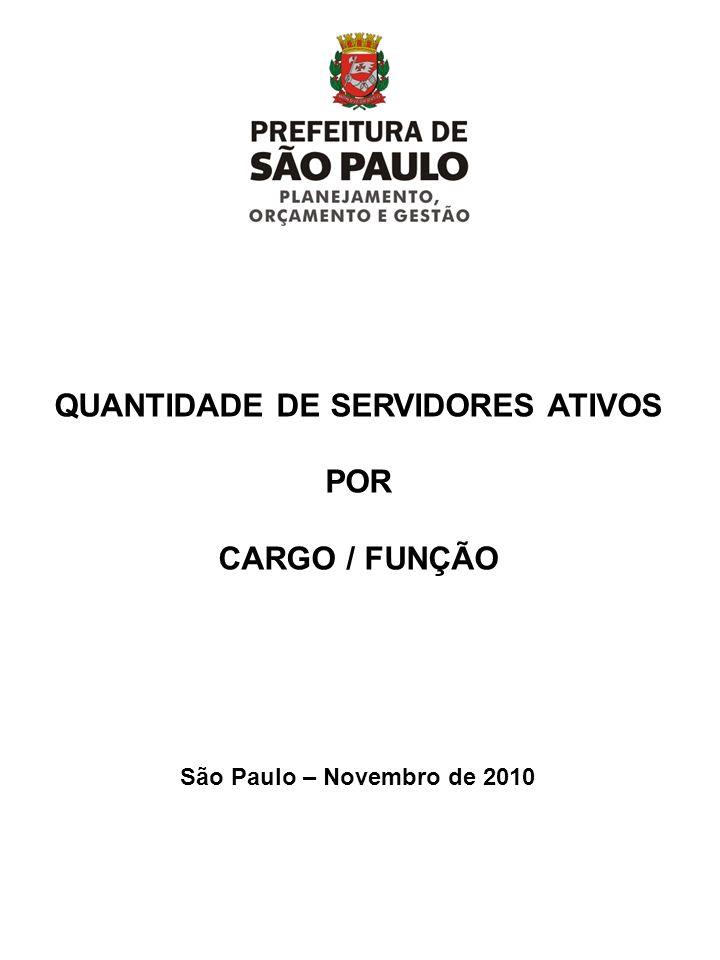 QUANTIDADE DE SERVIDORES ATIVOS