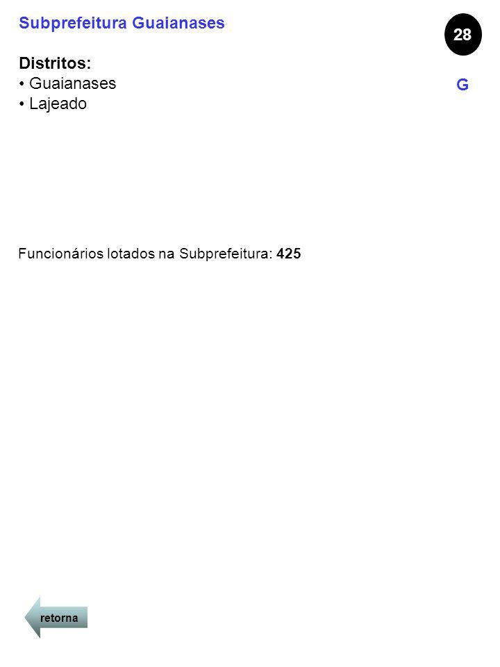 Subprefeitura Guaianases Distritos: Guaianases Lajeado 28