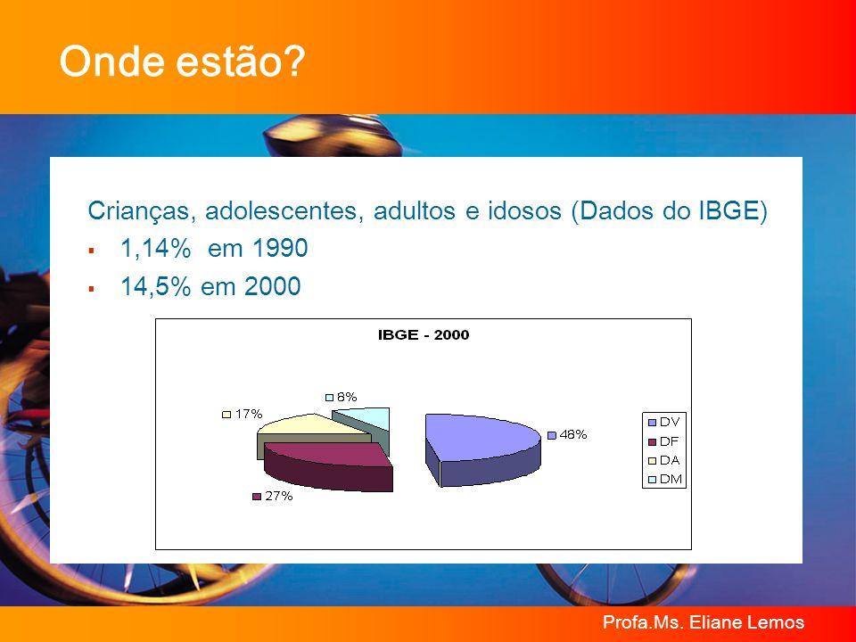 Onde estão Crianças, adolescentes, adultos e idosos (Dados do IBGE)