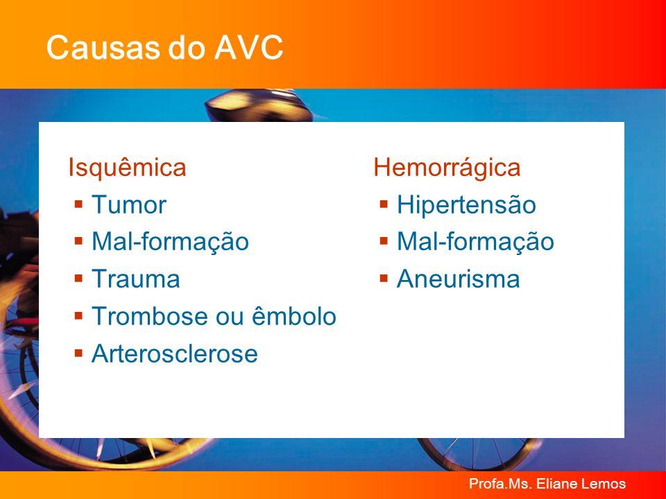 Causas do AVC Isquêmica Tumor Mal-formação Trauma Trombose ou êmbolo