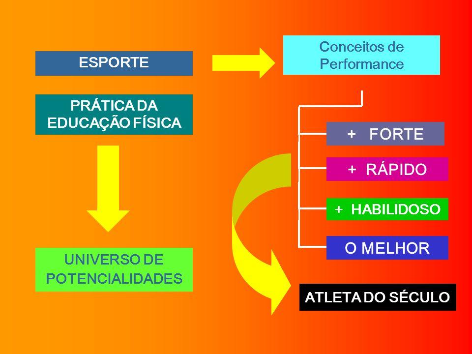 + FORTE O MELHOR + RÁPIDO