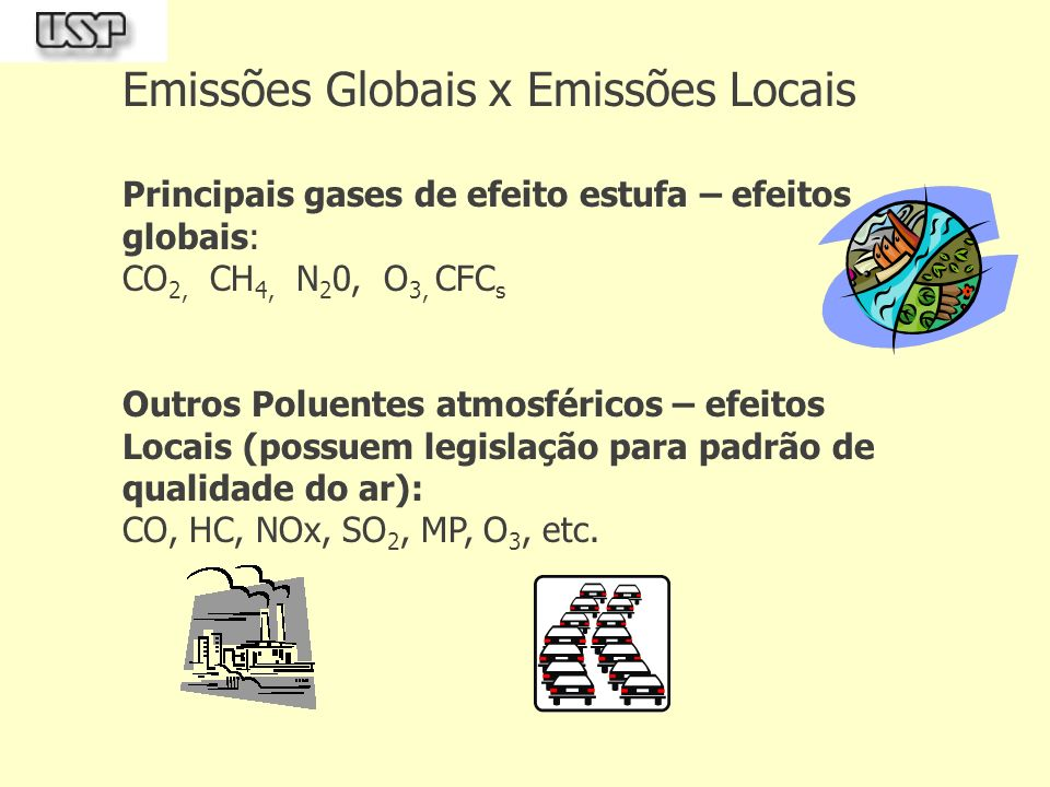Emissões Globais x Emissões Locais
