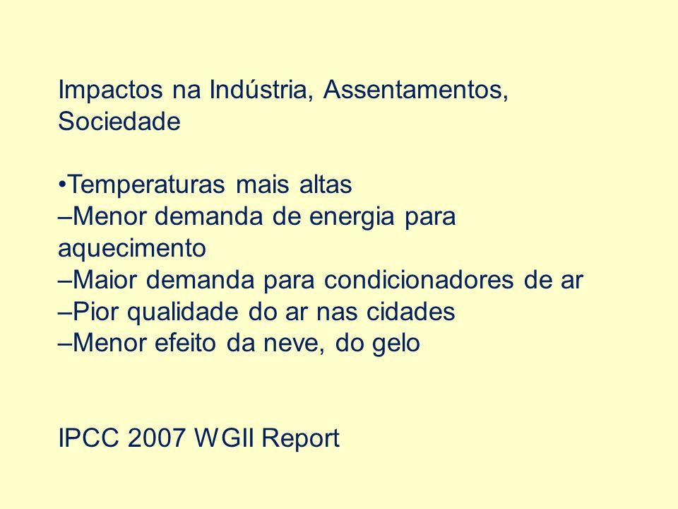 Impactos na Indústria, Assentamentos, Sociedade